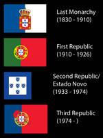Alternate Flag History Portugal by vexilografia