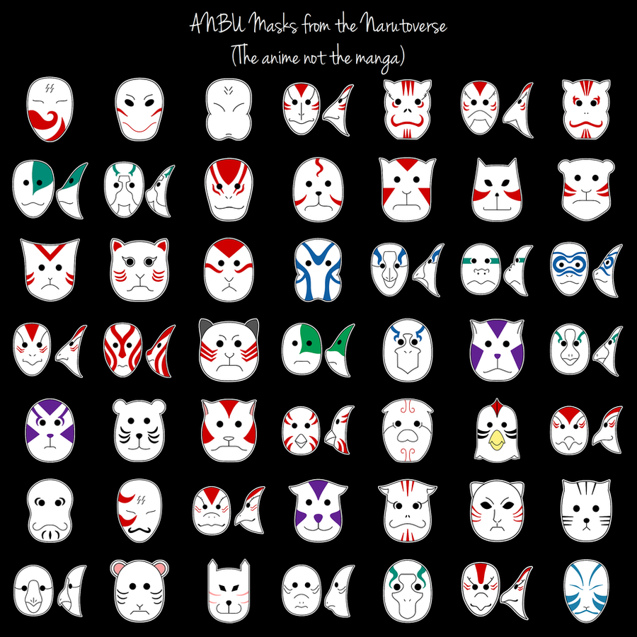 Naruto ANBU Masks by purpledragon42 on DeviantArt