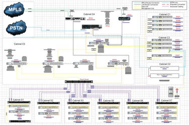 Network Diagrams by TheSysAdmin on DeviantArt