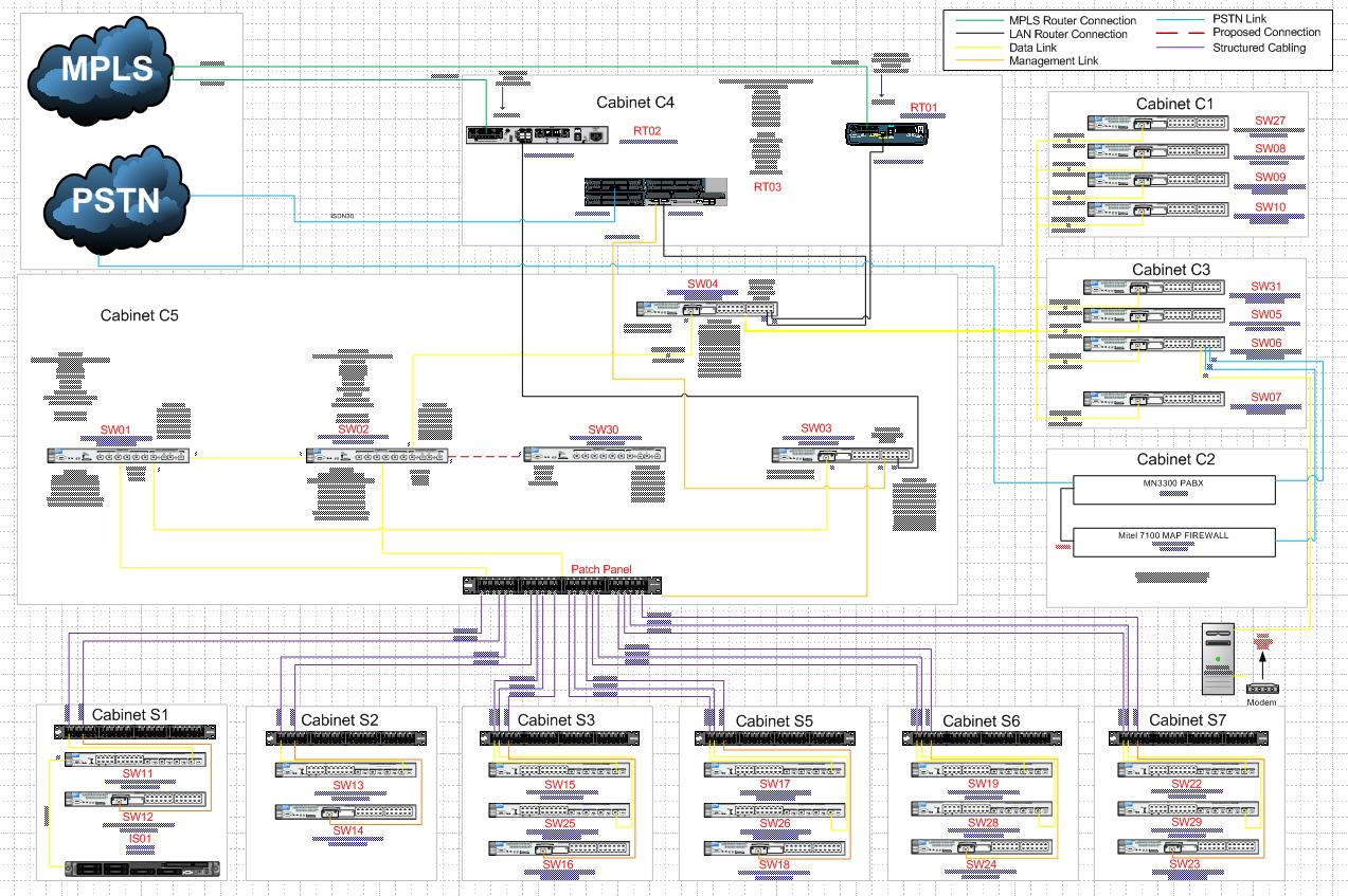 Network diagram designed for a client by thesysadmin on deviantart network diagram designed for a client by thesysadmin pooptronica