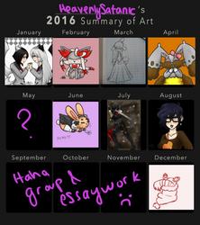 HeavenlySatanic's 2016 Art Summary