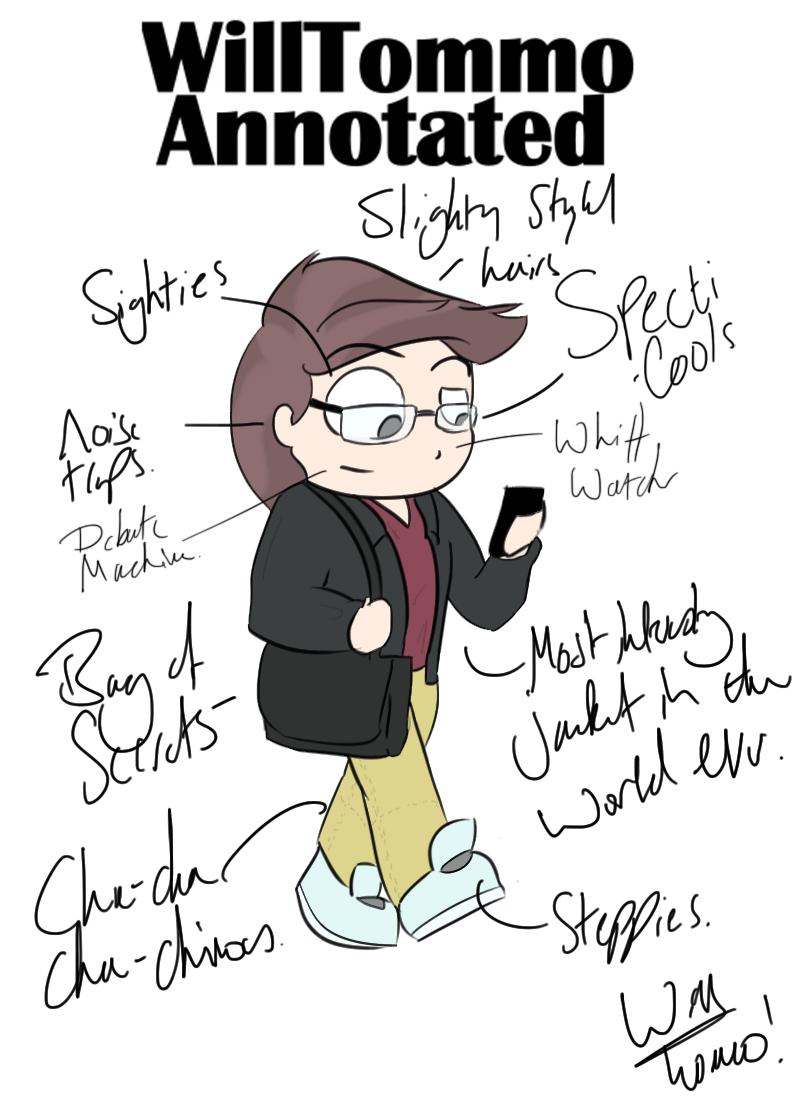 willtommo's Profile Picture
