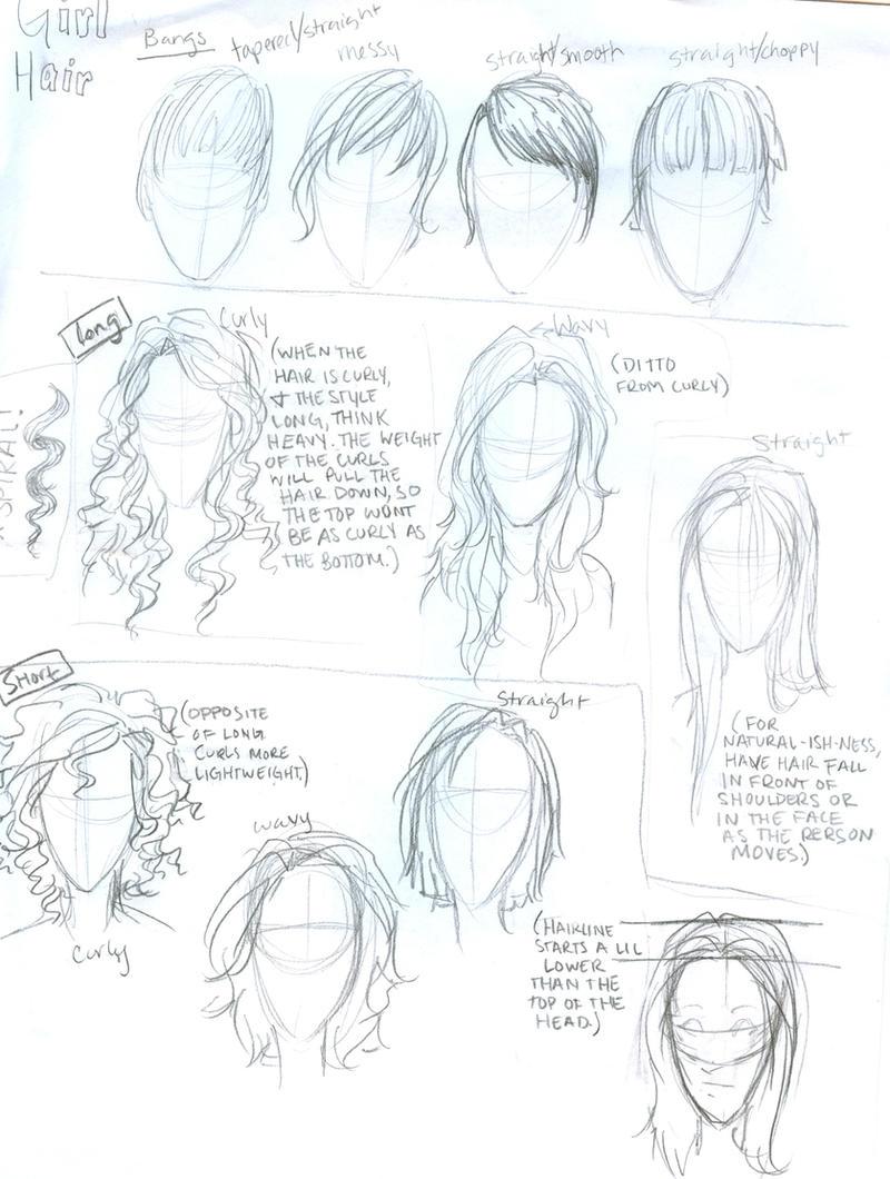 Hair tutorial by burdge on DeviantArt