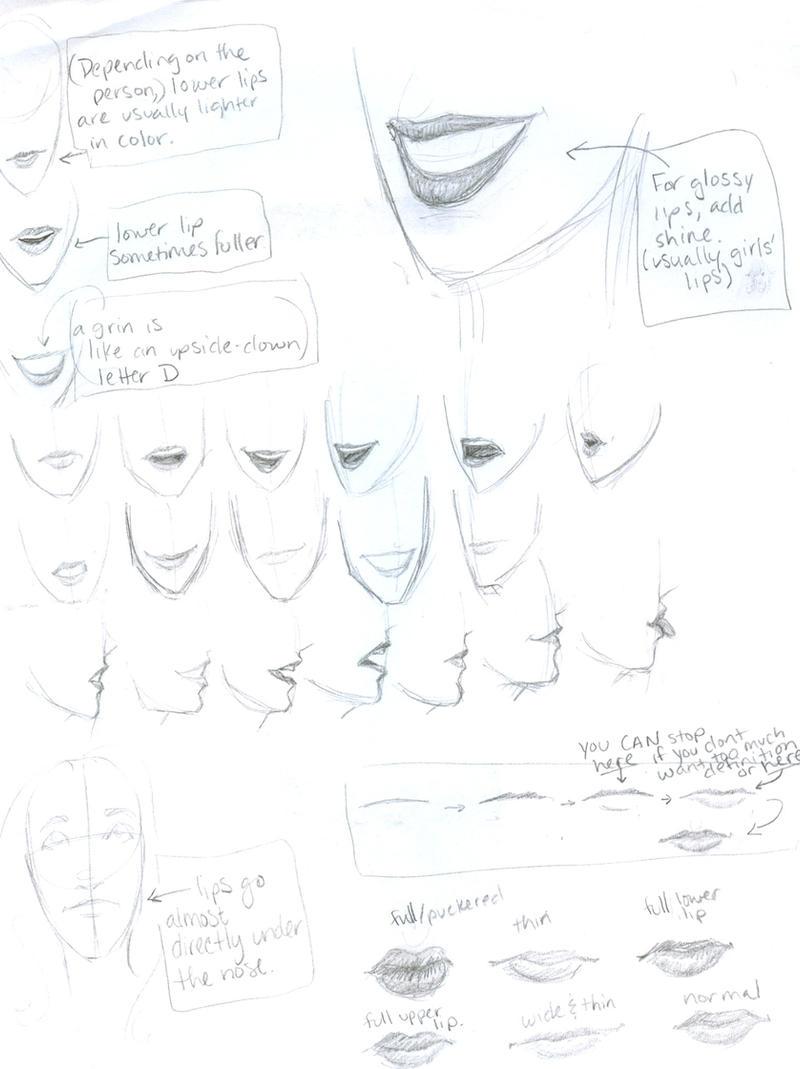 Lips tutorial by burdge