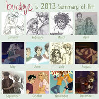2013 summed up