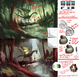Forest Adventure Critique thingy by Sormia