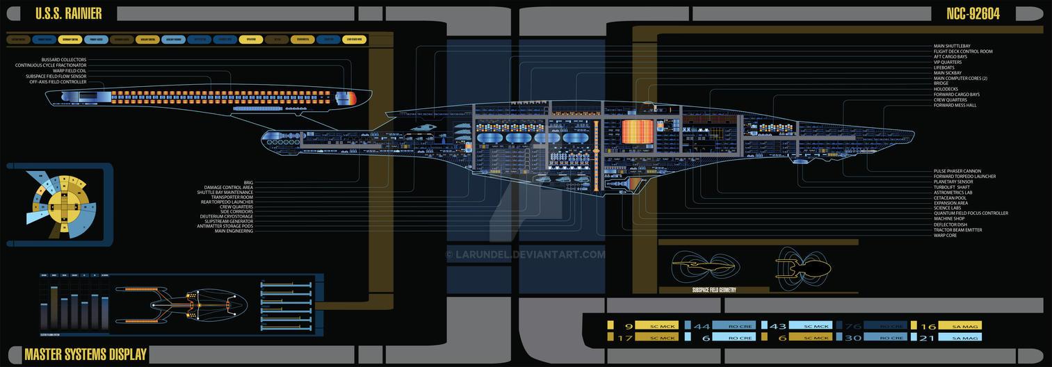 MSD Vesta Class Commission by larundel on DeviantArt