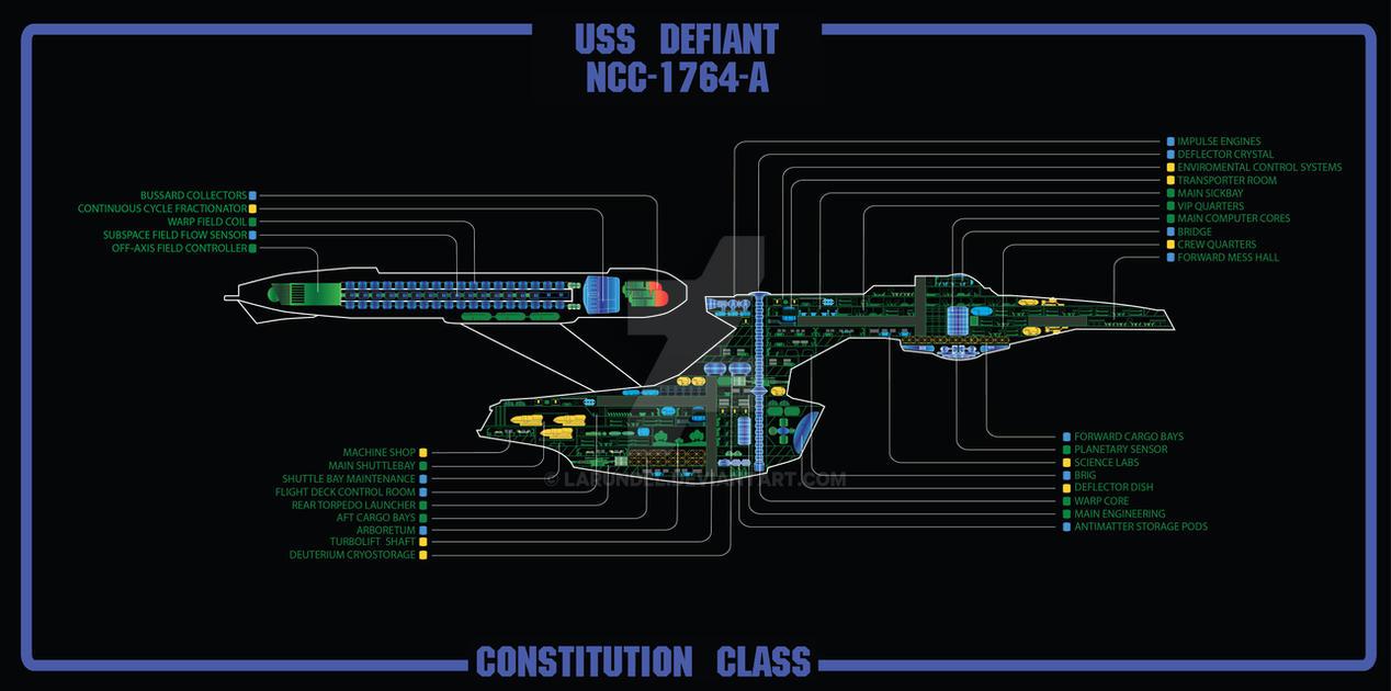 Connie Cl -USS Defiant Refit Commission by larundel on DeviantArt on runabout schematics, uss reliant schematics, deep space nine schematics, uss titan schematics, uss diligent, millennium falcon schematics, uss equinox, uss voyager, star trek ship schematics, uss excalibur, uss reliant deck plans, uss yamaguchi, uss lst schematic, uss vengeance star trek, uss valiant schematics, uss prometheus, uss enterprise, space station schematics, uss excelsior, delta flyer schematics,