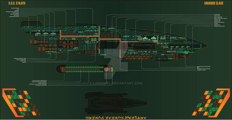 Gorn Ship MSD Commission by larundel