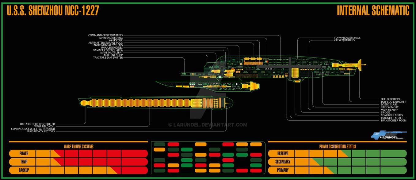 USS Shenzhou MSD Commission by larundel
