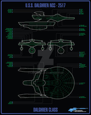 Dalghren Class Blueprint by larundel