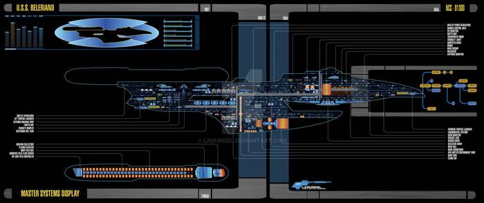 USS Beleriand MSD