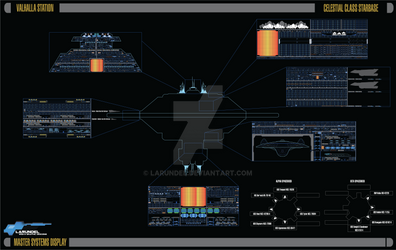 Valhalla Starbase MSD - Complete