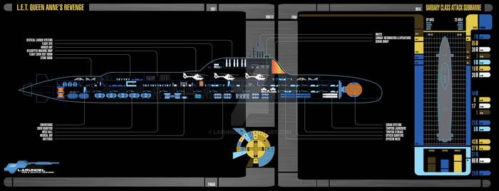 Attack Submarine MSD