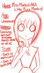 Little Miss Morbid Mini Bio