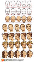 Face shapes and Facial expressions reference sheet