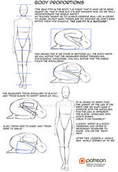 Body proportions TUTORIAL