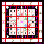 Chinese Style Square Runic Calendar by gamella