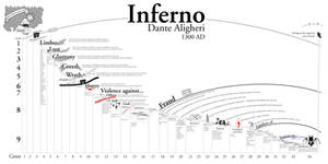 Dante's Inferno Circles Of Hell Tour Guide by REDVAMPIRE120652