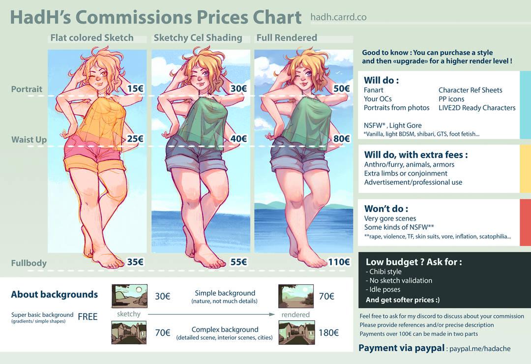 Commission price grid