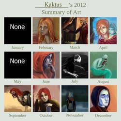 2012 Art Summary by CaptainKaktus