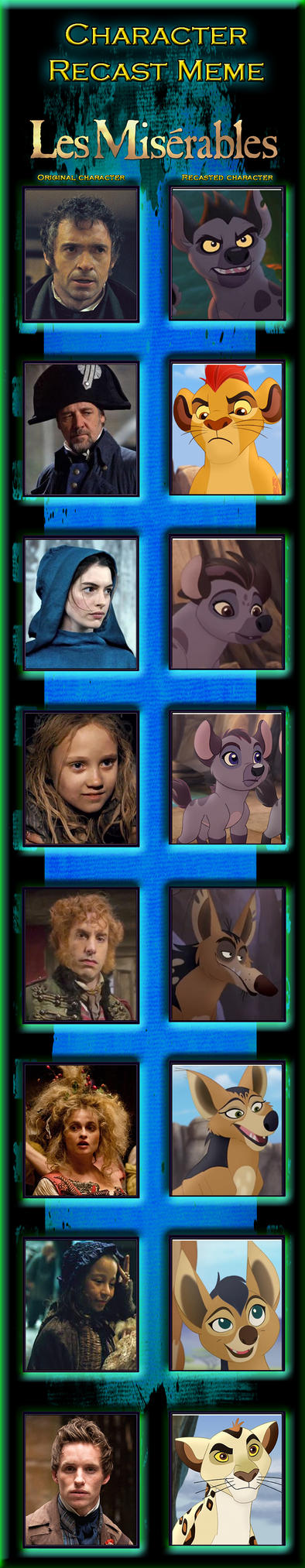Les Miserables recast w Lion Guard characters by s233220