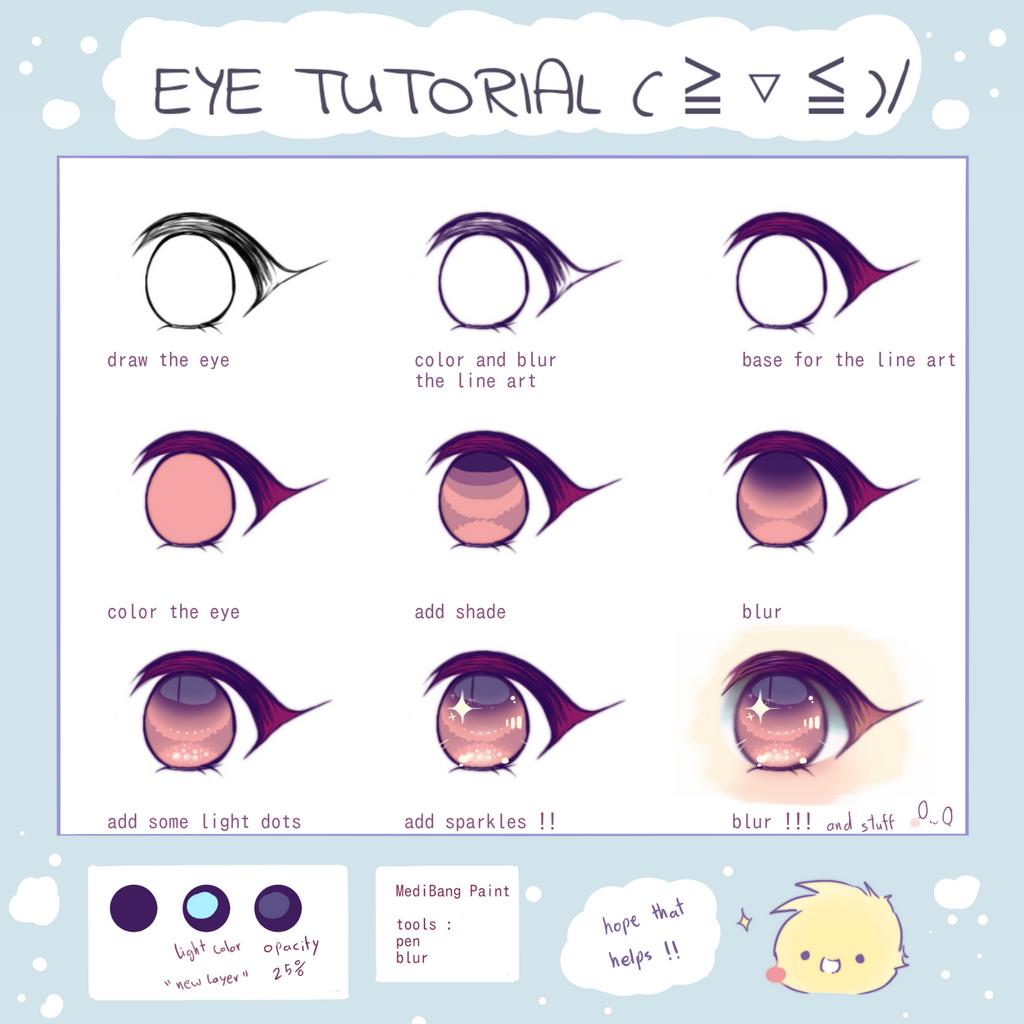 Eye tutorial !!! by Antay6009 on DeviantArt  Eye tutorial !!...