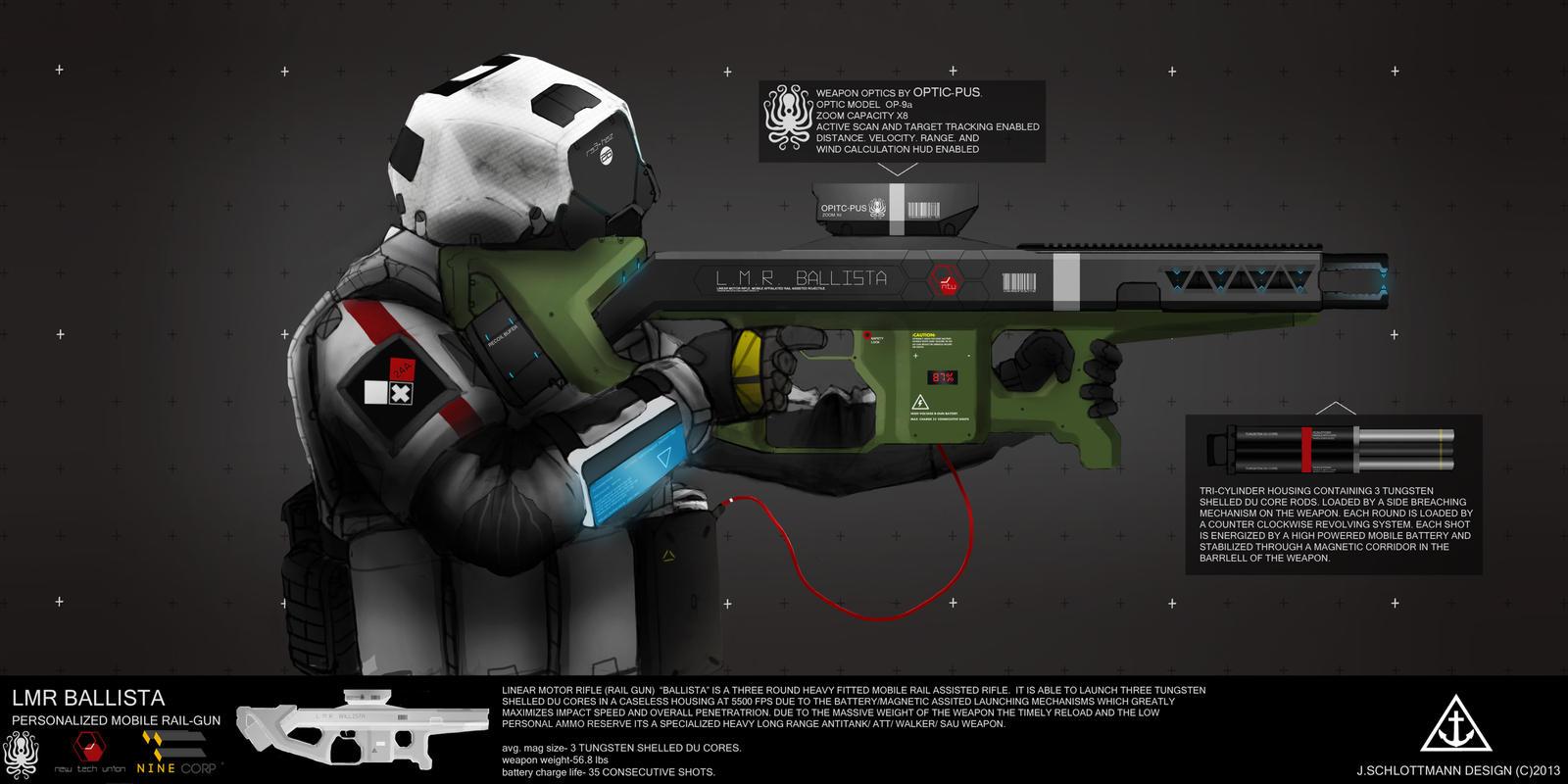 LMR BALLISTA railgun by FutureFavorite