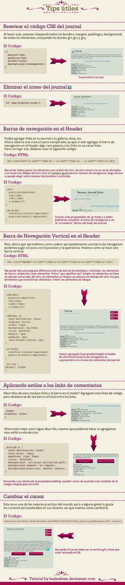 Tips utiles de CSS