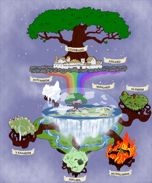 Norse Cosmology by Fenrir-son-of-Loki