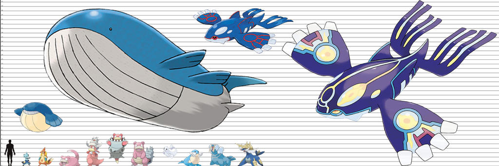 Pokemon Size Chart: Aquatic Mammals by AwesomeRaptor21 on ... Wailord Pokemon Size
