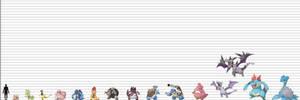 Pokemon Size Chart: Reptiles