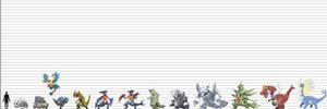 Pokemon Size Chart : Dinosaurs