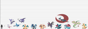 PokemonSize Chart: Dragons