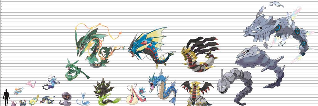 Pokemon Size Chart: Serpents by AwesomeRaptor21 on DeviantArt