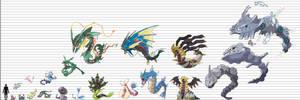 Pokemon Size Chart: Serpents