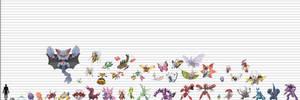 Pokemon Size Chart: Bugs