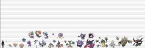 Pokemon Size Chart: Spirits
