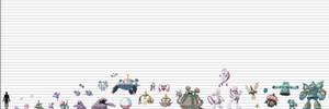 Pokemon Size Chart: Man Made