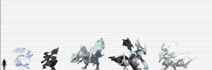 Pokemon Size Chart: Legendary 2 (Tao Trio)