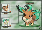 PokeFusion: Leavee by JT-PokeKa