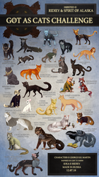GAME OF THRONES as cats Challenge by Spirit-Of-Alaska