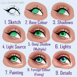 Eye Tutorial 2 - Tutorials
