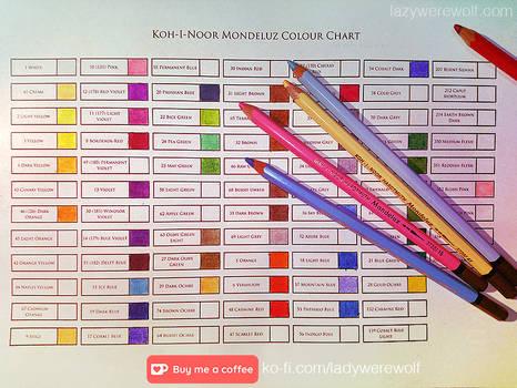 Koh-I-Noor Mondeluz Blank Colour Chart