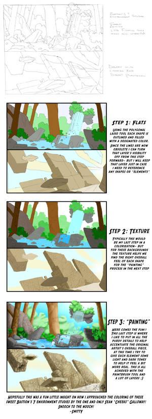 B7 Environment Study 4 Steps