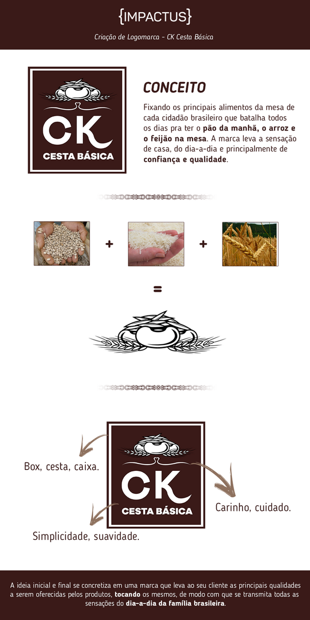 CK Cestas Basicas Logo by L4yout