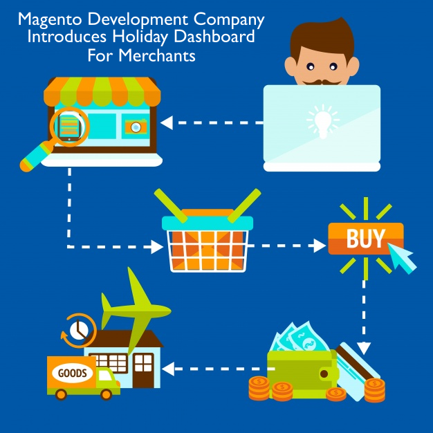 eTatvaSoft - Wellknown Magento Development Company by JaneReyes
