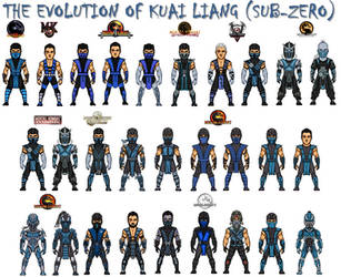 Evolution of Kuai Liang (Updated) by dzgarcia