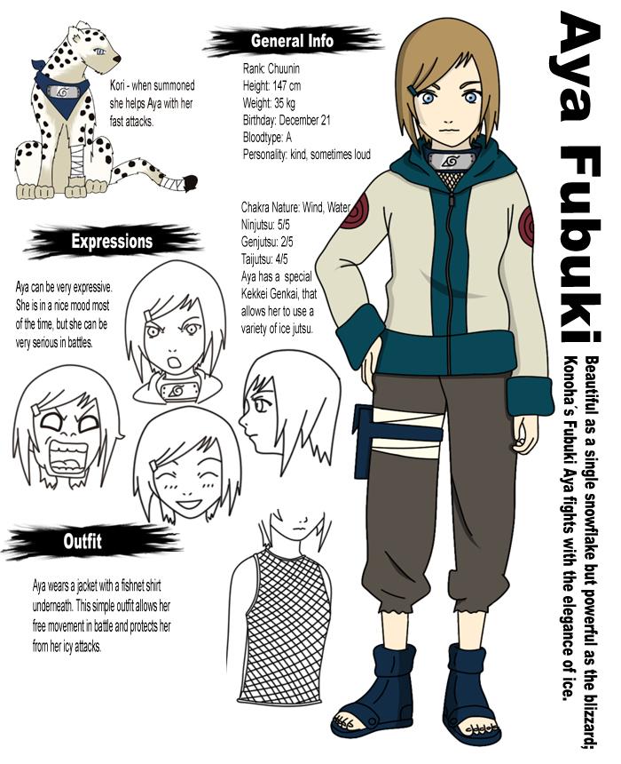 Aya Naruto Oc By Manu Chan On Deviantart