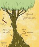 Grand verruqueux by Kurrpip